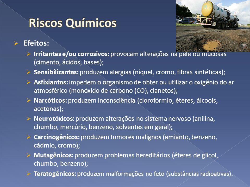 Riscos Químicos Efeitos: