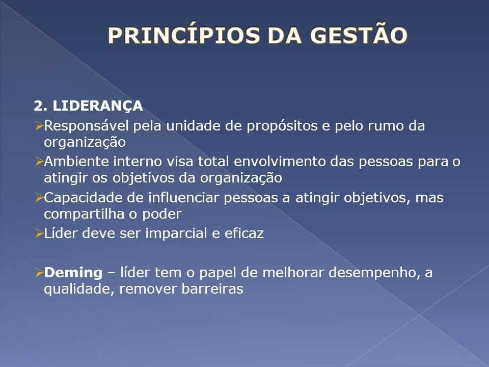 PRINCÍPIOS DA GESTÃO 2. LIDERANÇA