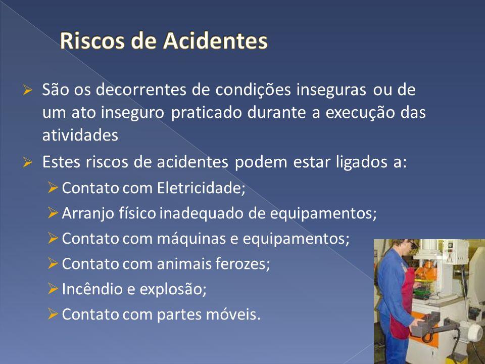 Riscos de Acidentes São os decorrentes de condições inseguras ou de um ato inseguro praticado durante a execução das atividades.
