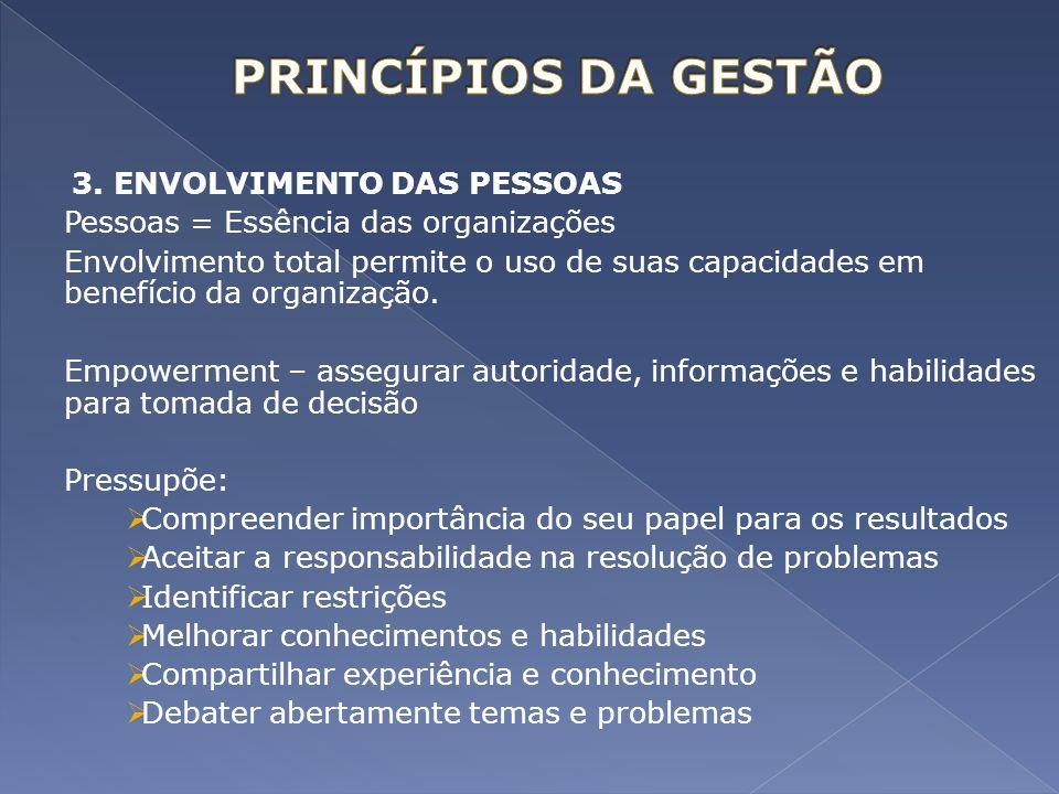 PRINCÍPIOS DA GESTÃO 3. ENVOLVIMENTO DAS PESSOAS