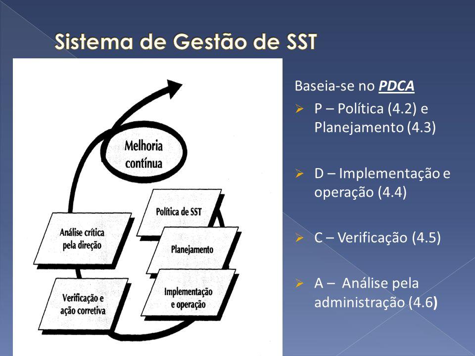 Sistema de Gestão de SST