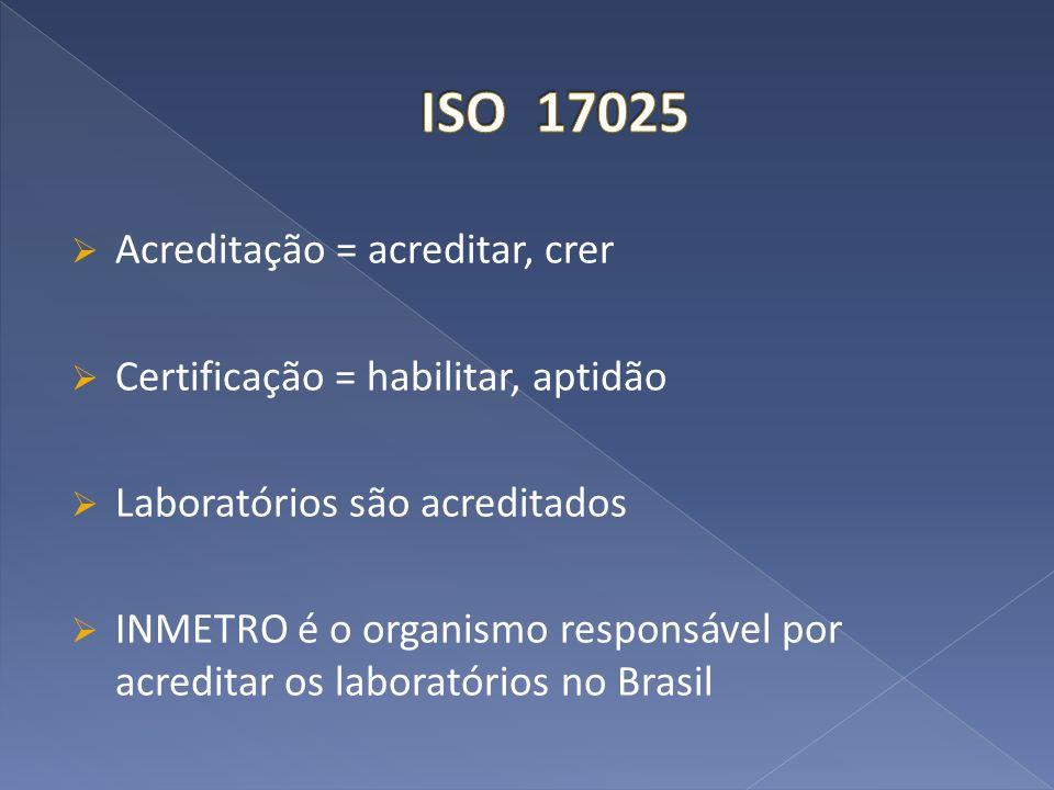 ISO 17025 Acreditação = acreditar, crer