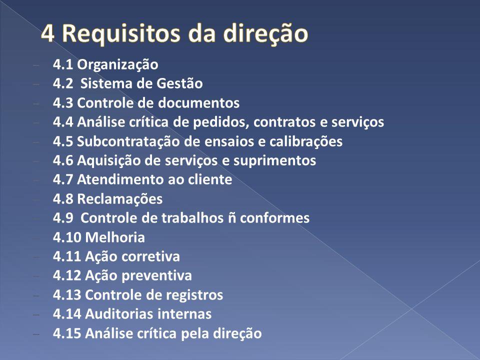 4 Requisitos da direção 4.1 Organização 4.2 Sistema de Gestão