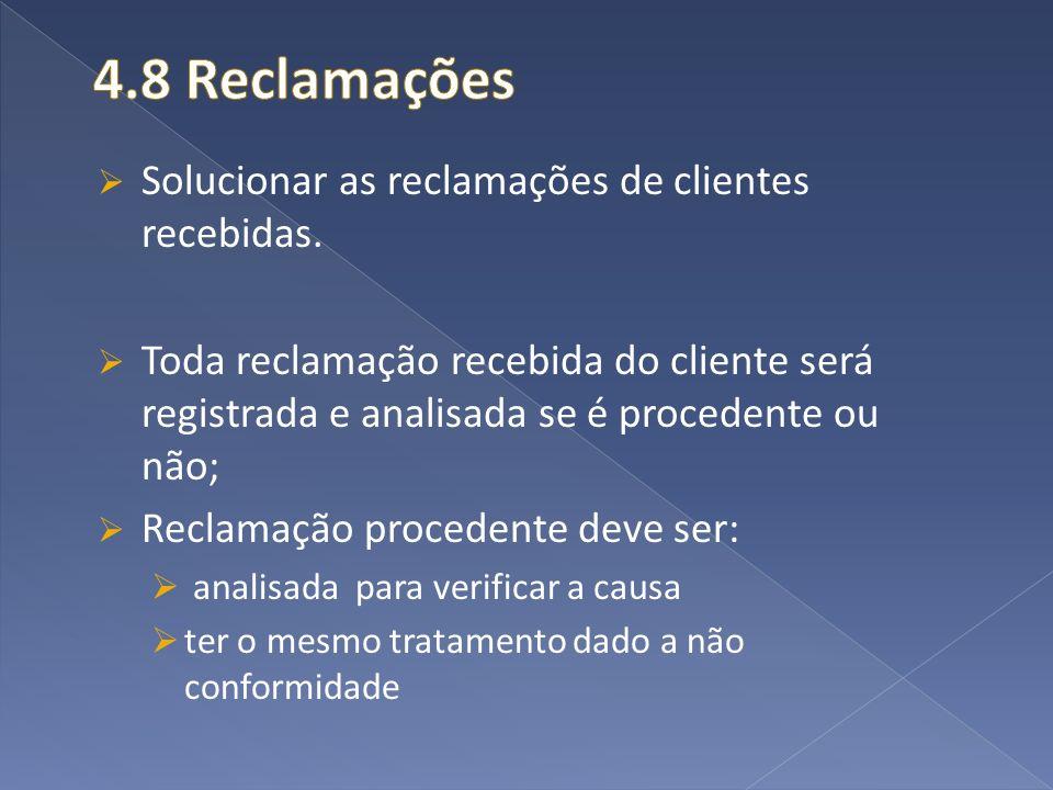 4.8 Reclamações Solucionar as reclamações de clientes recebidas.
