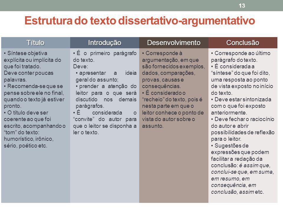 Estrutura do texto dissertativo-argumentativo