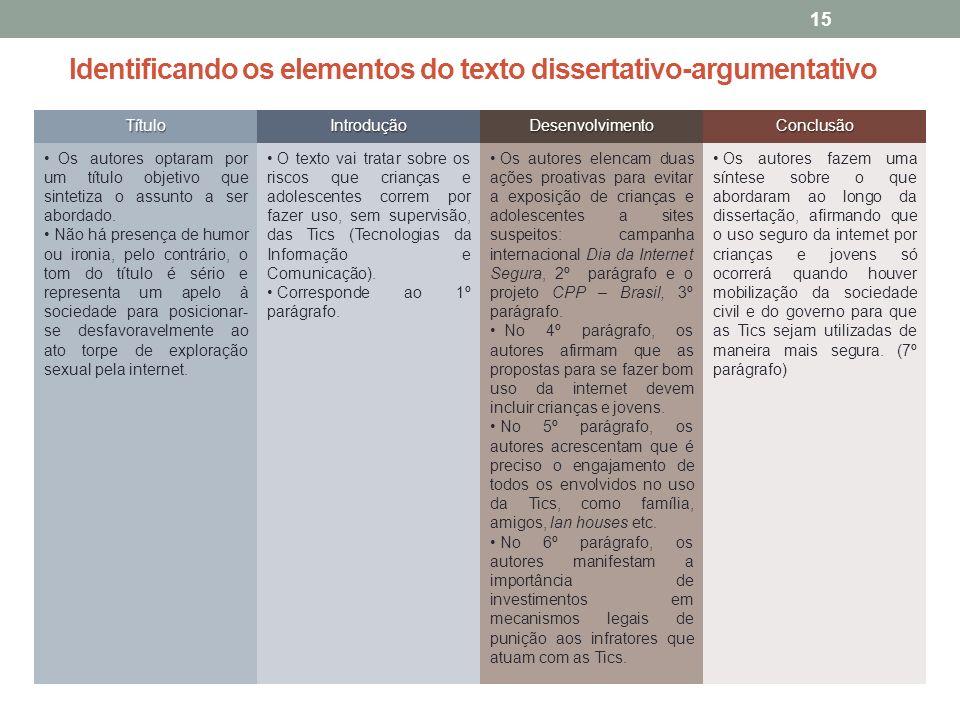 Identificando os elementos do texto dissertativo-argumentativo