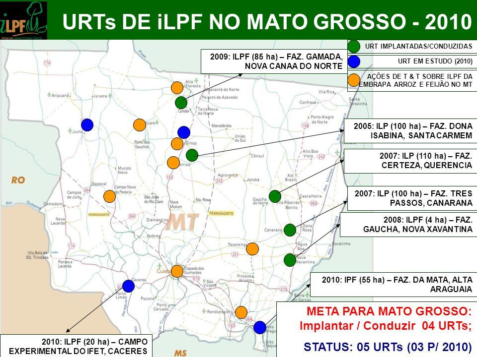 URTs DE iLPF NO MATO GROSSO - 2010