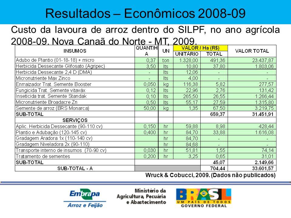 Resultados – Econômicos 2008-09