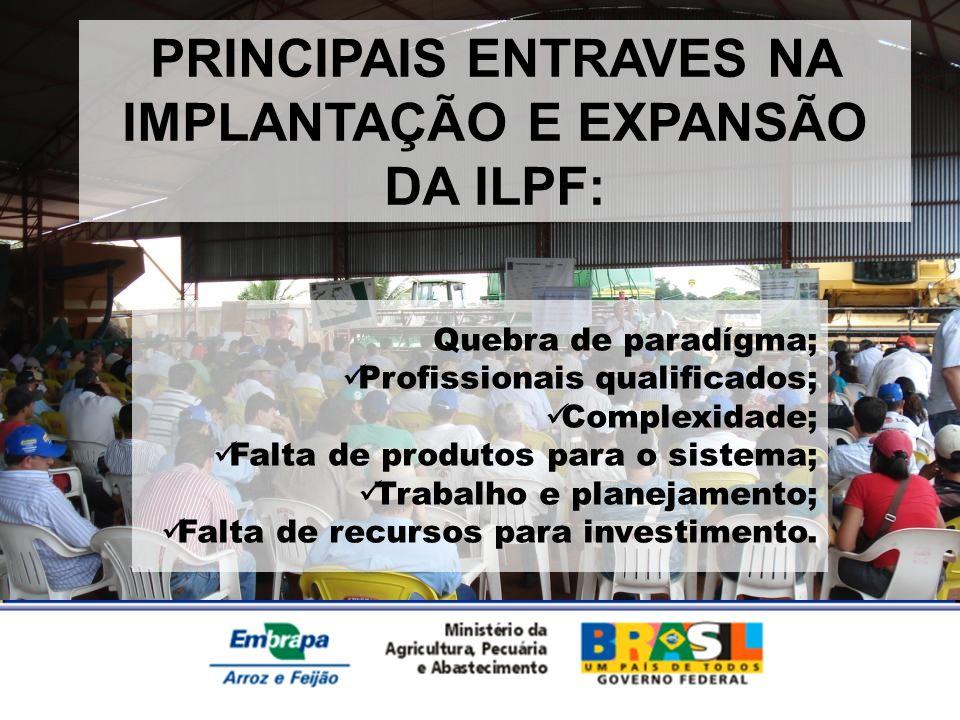 PRINCIPAIS ENTRAVES NA IMPLANTAÇÃO E EXPANSÃO DA ILPF: