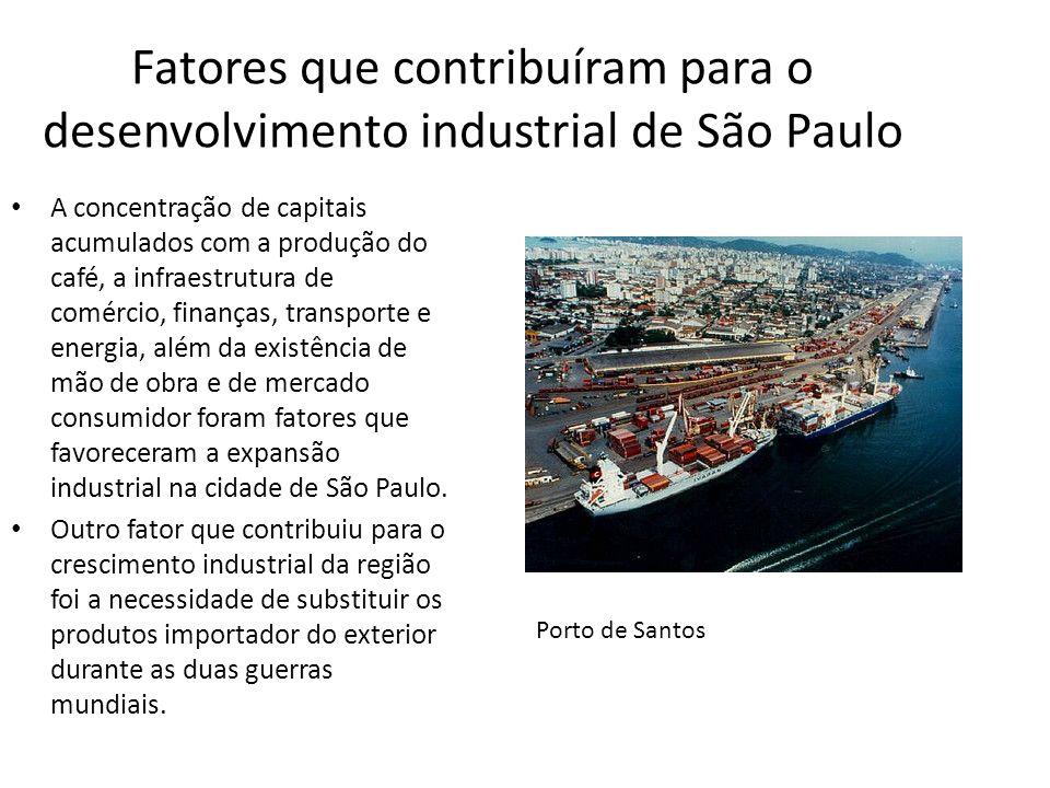 Fatores que contribuíram para o desenvolvimento industrial de São Paulo