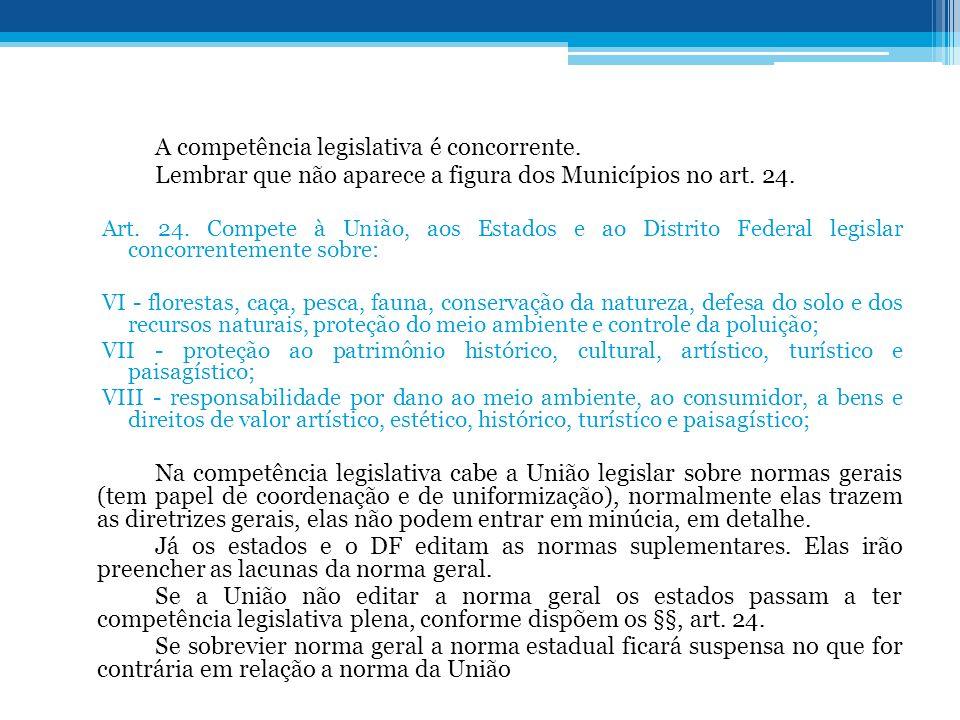 A competência legislativa é concorrente.