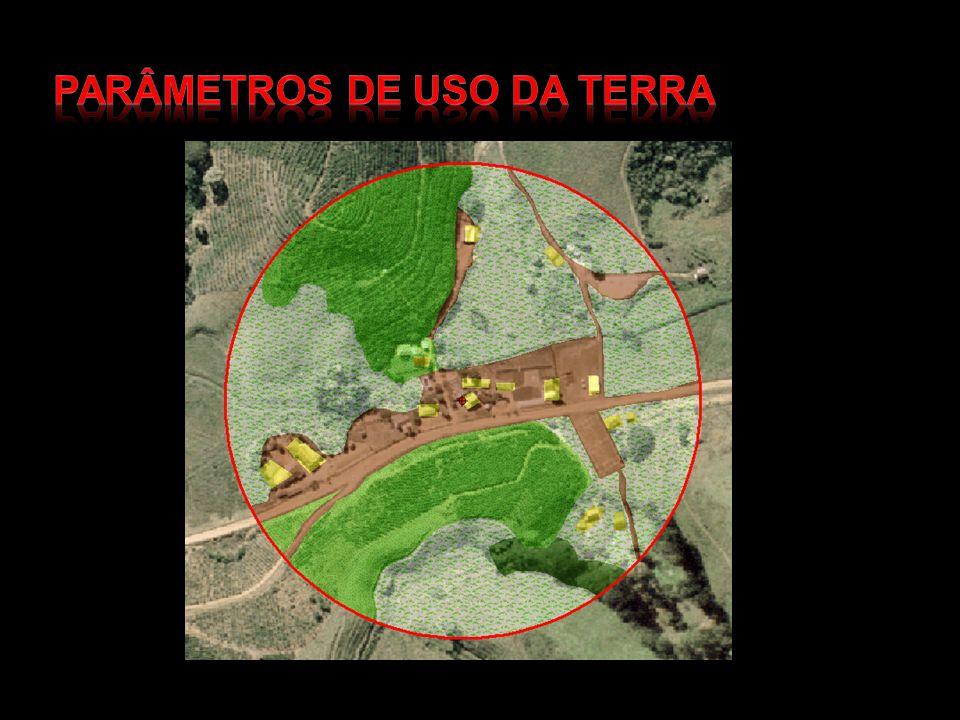 Parâmetros de uso da terra
