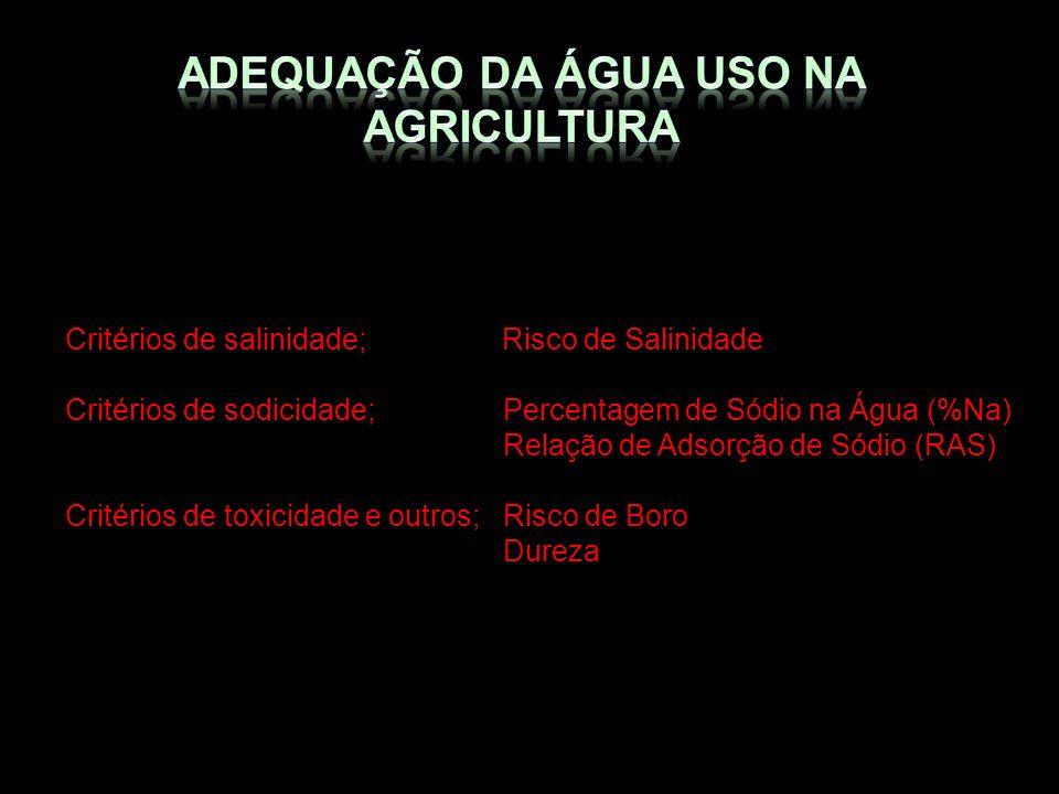 Adequação da água uso na agricultura