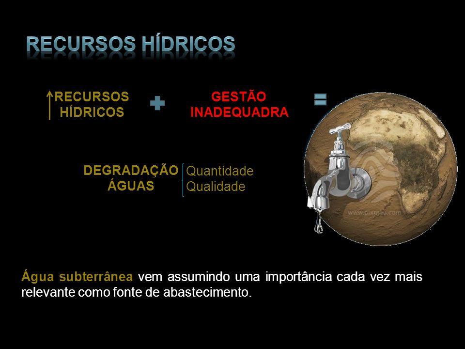 Recursos hídricos RECURSOS HÍDRICOS GESTÃO INADEQUADRA DEGRADAÇÃO