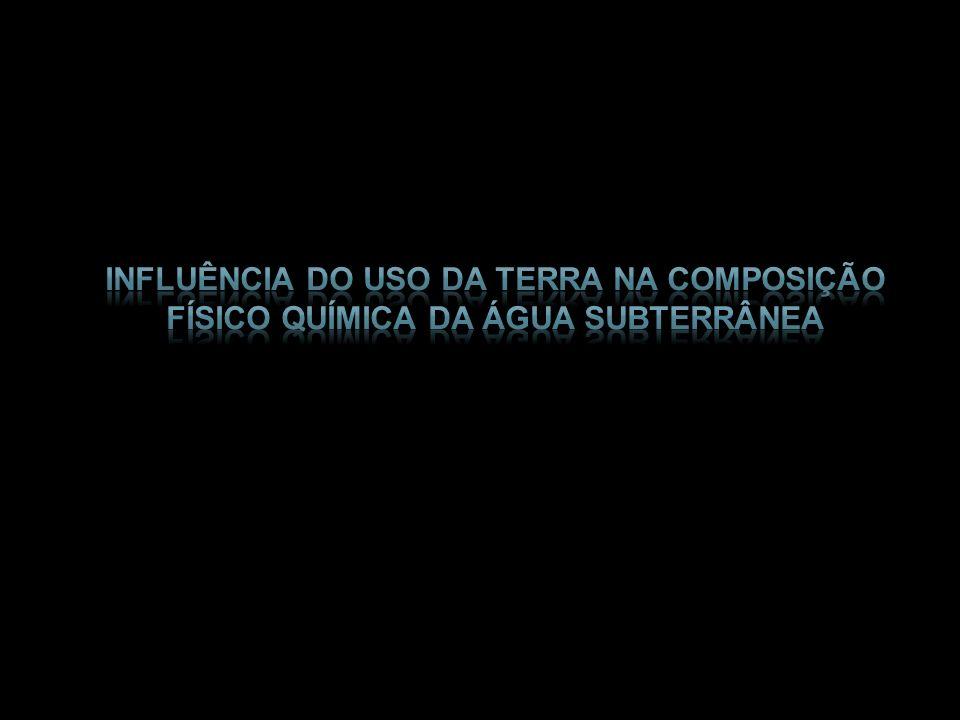 INFLUÊNCIA DO USO DA TERRA NA COMPOSIÇÃO FÍSICO QUÍMICA DA ÁGUA SUBTERRÂNEA