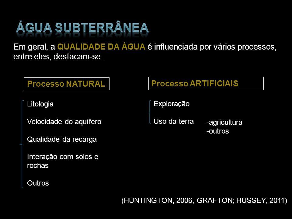 Água subterrânea Em geral, a QUALIDADE DA ÁGUA é influenciada por vários processos, entre eles, destacam-se: