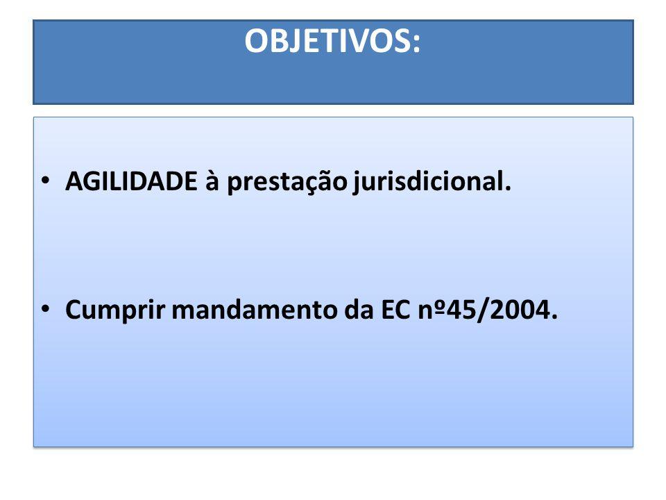 OBJETIVOS: AGILIDADE à prestação jurisdicional.
