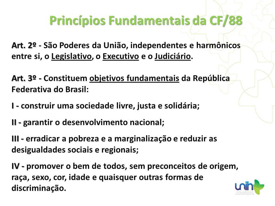 Princípios Fundamentais da CF/88