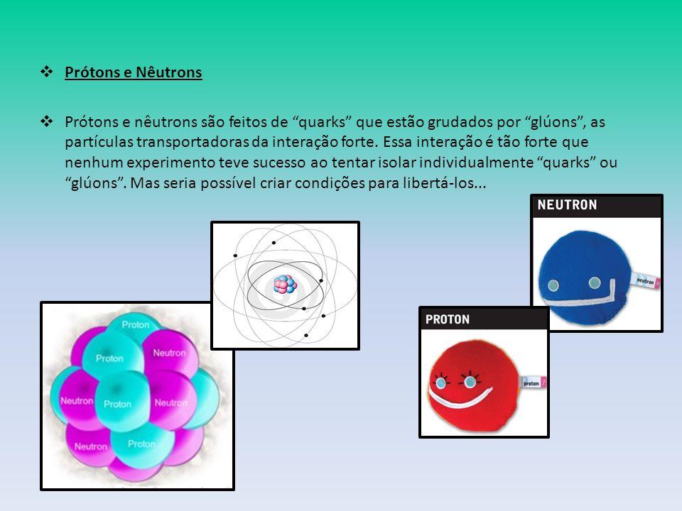 Prótons e Nêutrons