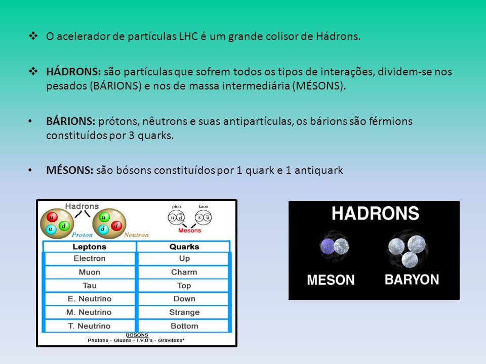 O acelerador de partículas LHC é um grande colisor de Hádrons.