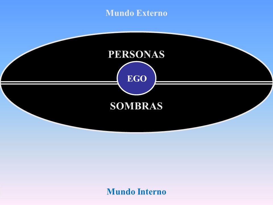 Mundo Externo PERSONAS EGO SOMBRAS Mundo Interno