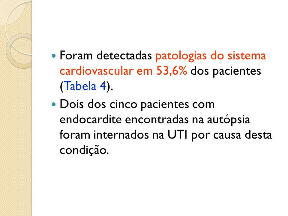 Foram detectadas patologias do sistema cardiovascular em 53,6% dos pacientes (Tabela 4).
