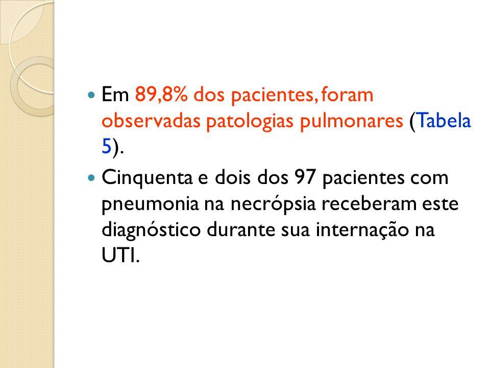 Em 89,8% dos pacientes, foram observadas patologias pulmonares (Tabela 5).
