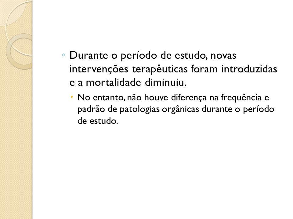 Durante o período de estudo, novas intervenções terapêuticas foram introduzidas e a mortalidade diminuiu.
