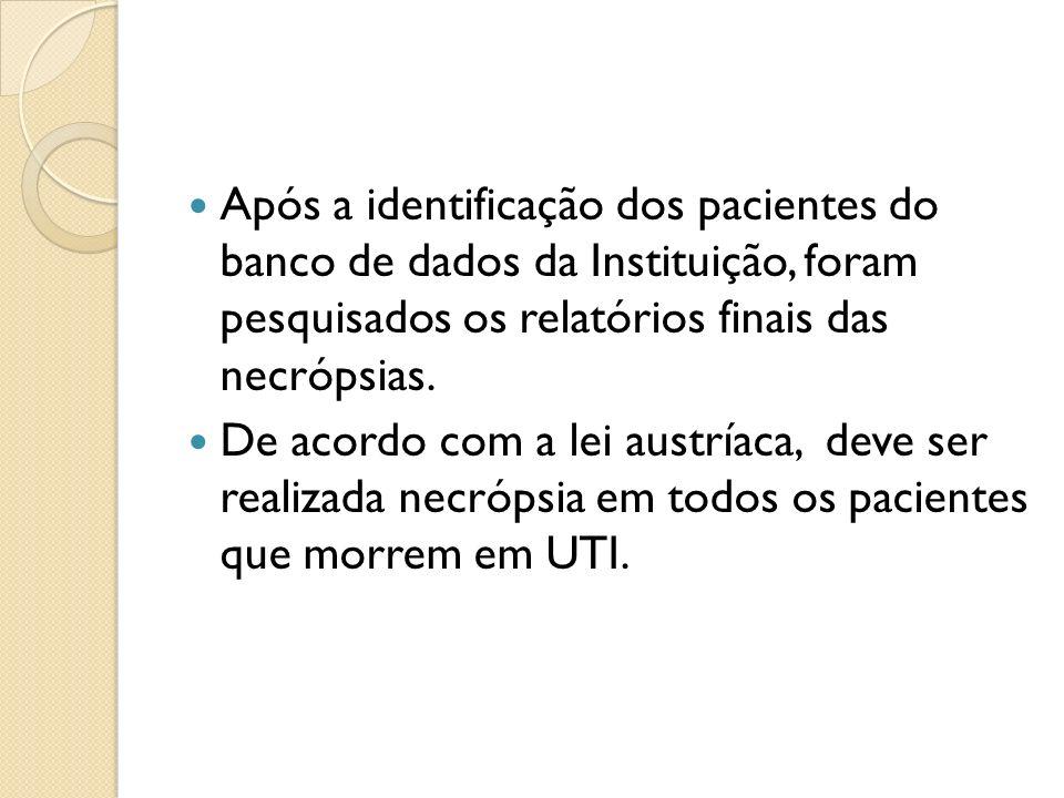 Após a identificação dos pacientes do banco de dados da Instituição, foram pesquisados os relatórios finais das necrópsias.