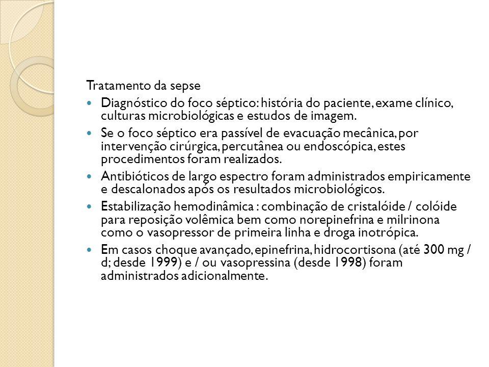 Tratamento da sepse Diagnóstico do foco séptico: história do paciente, exame clínico, culturas microbiológicas e estudos de imagem.