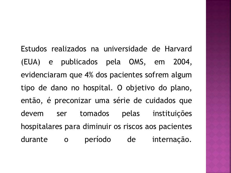 Estudos realizados na universidade de Harvard (EUA) e publicados pela OMS, em 2004, evidenciaram que 4% dos pacientes sofrem algum tipo de dano no hospital.