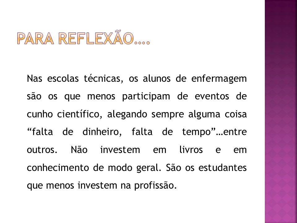 PARA REFLEXÃO….