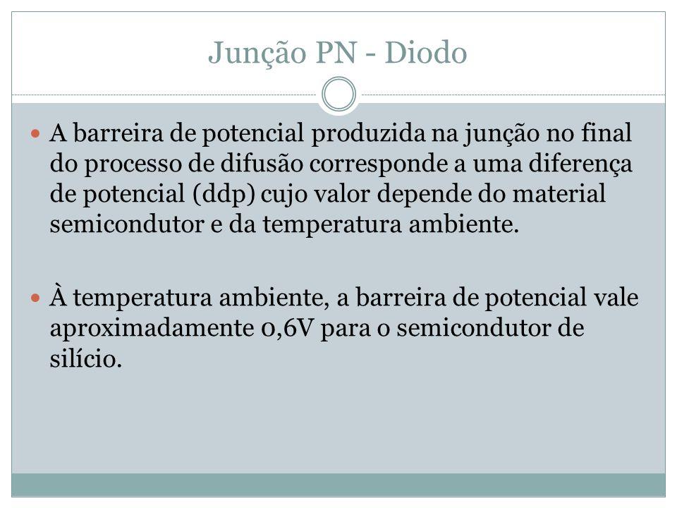 Junção PN - Diodo