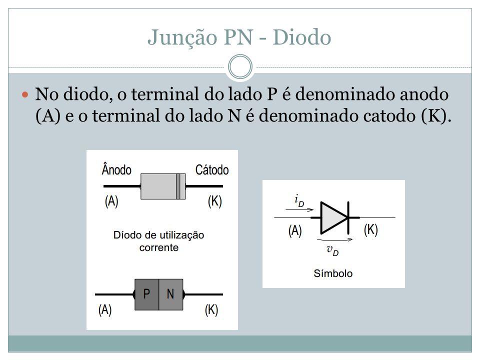 Junção PN - Diodo No diodo, o terminal do lado P é denominado anodo (A) e o terminal do lado N é denominado catodo (K).