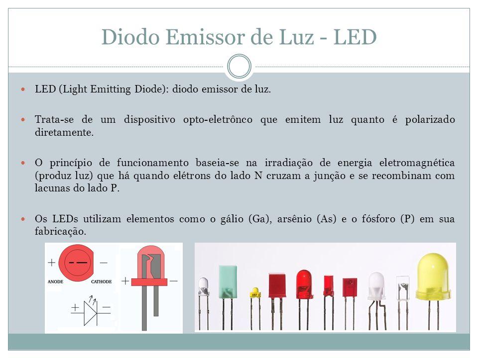 Diodo Emissor de Luz - LED