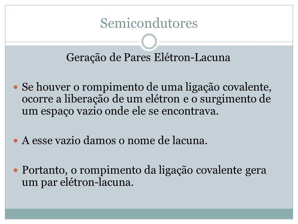 Geração de Pares Elétron-Lacuna