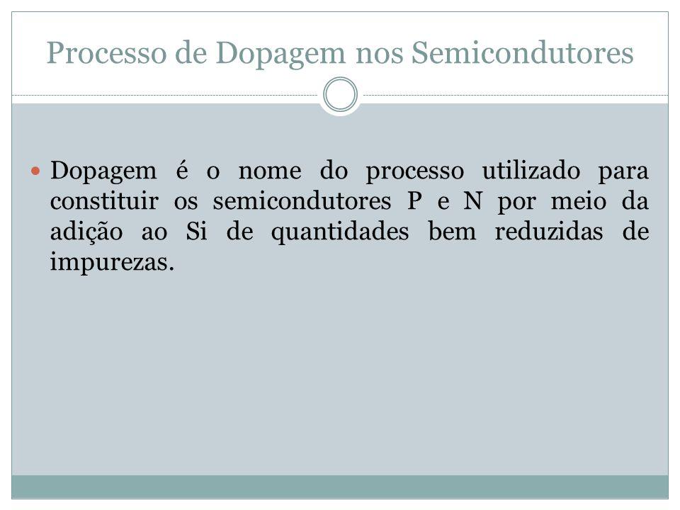 Processo de Dopagem nos Semicondutores