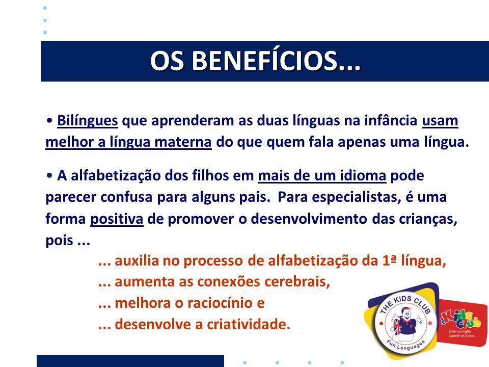 OS BENEFÍCIOS... Bilíngues que aprenderam as duas línguas na infância usam melhor a língua materna do que quem fala apenas uma língua.