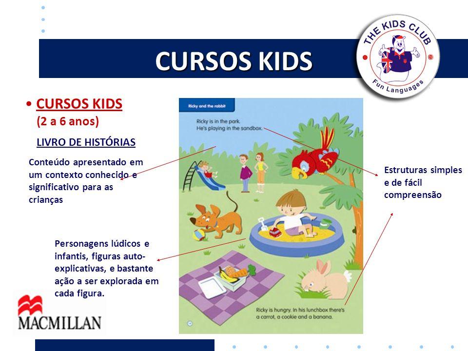 CURSOS KIDS CURSOS KIDS (2 a 6 anos) LIVRO DE HISTÓRIAS