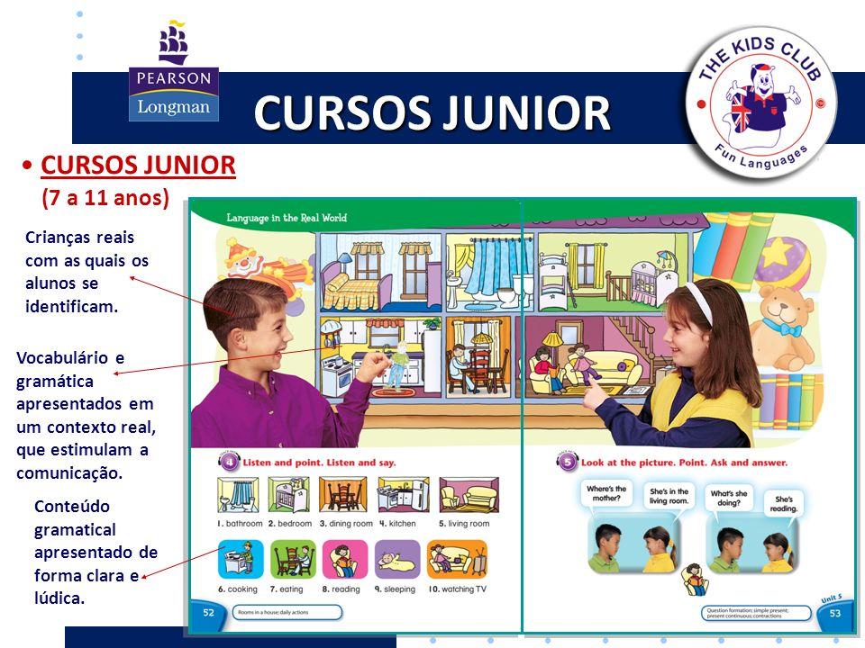 CURSOS JUNIOR CURSOS JUNIOR (7 a 11 anos)