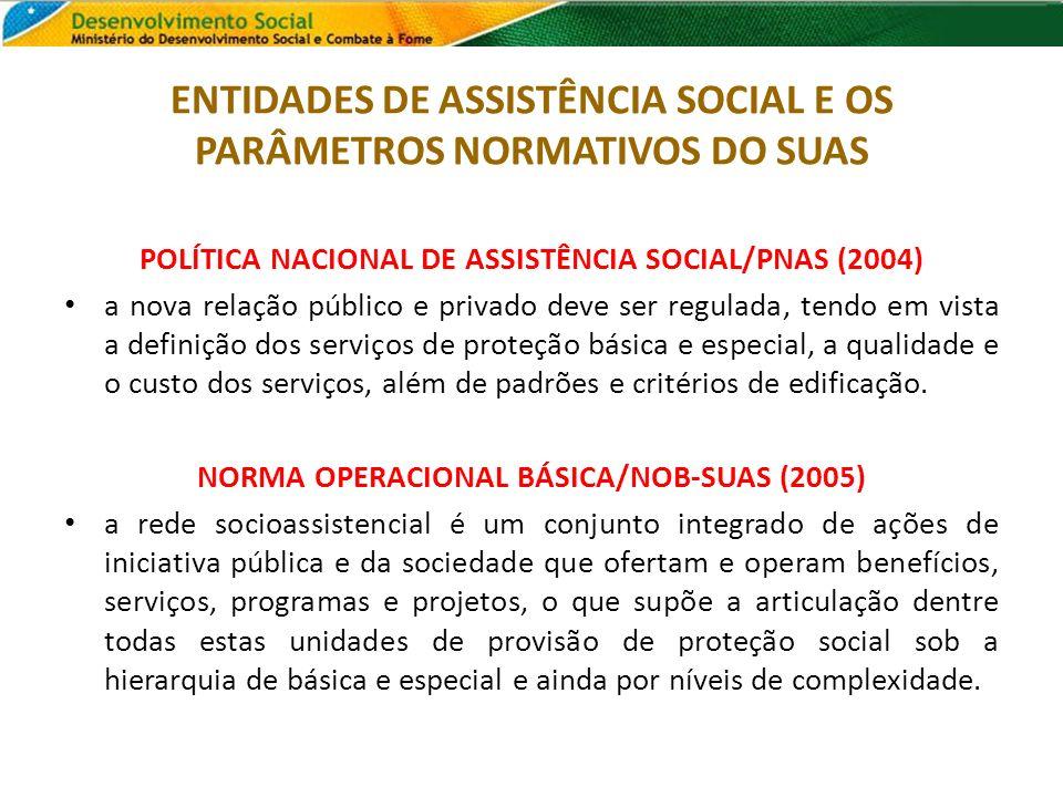 ENTIDADES DE ASSISTÊNCIA SOCIAL E OS PARÂMETROS NORMATIVOS DO SUAS