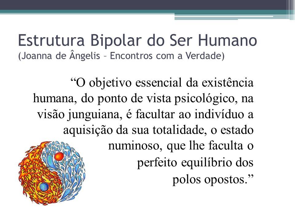 Estrutura Bipolar do Ser Humano (Joanna de Ângelis – Encontros com a Verdade)