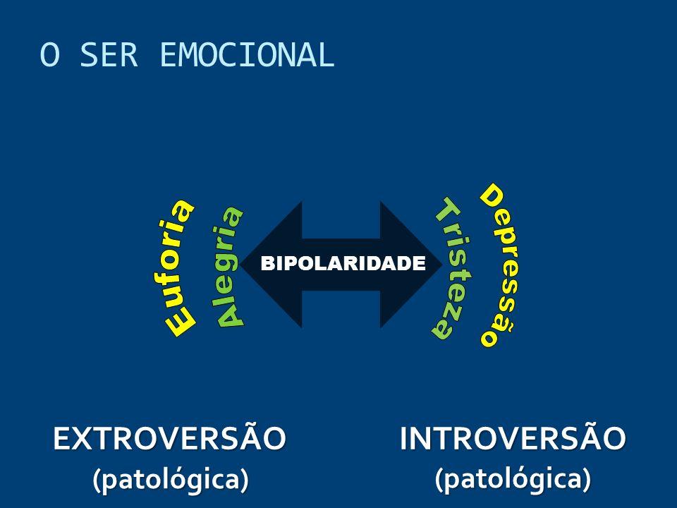 O SER EMOCIONAL EXTROVERSÃO INTROVERSÃO (patológica) (patológica)