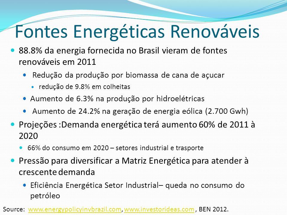 Fontes Energéticas Renováveis