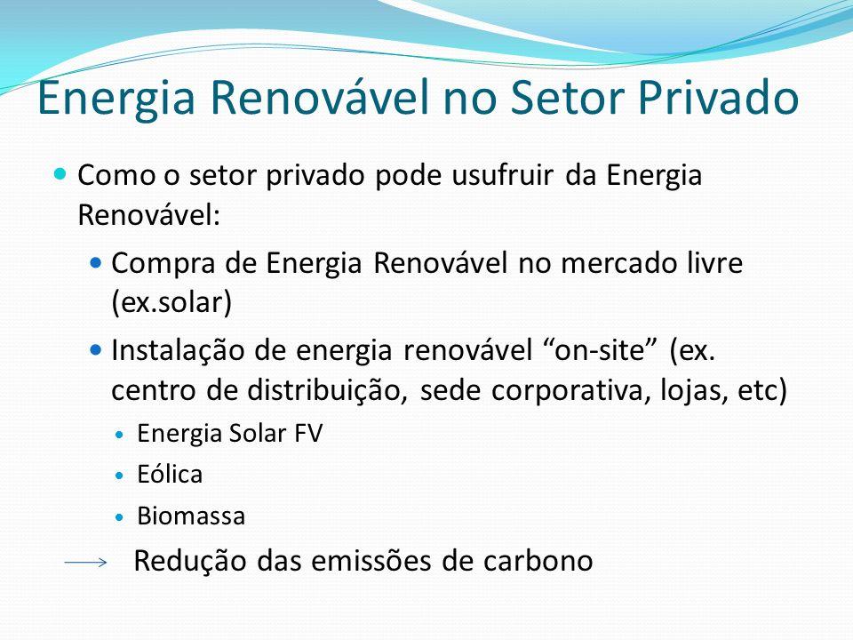 Energia Renovável no Setor Privado