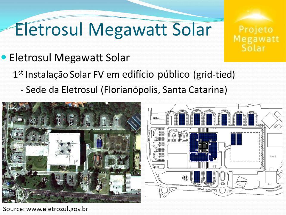 Eletrosul Megawatt Solar