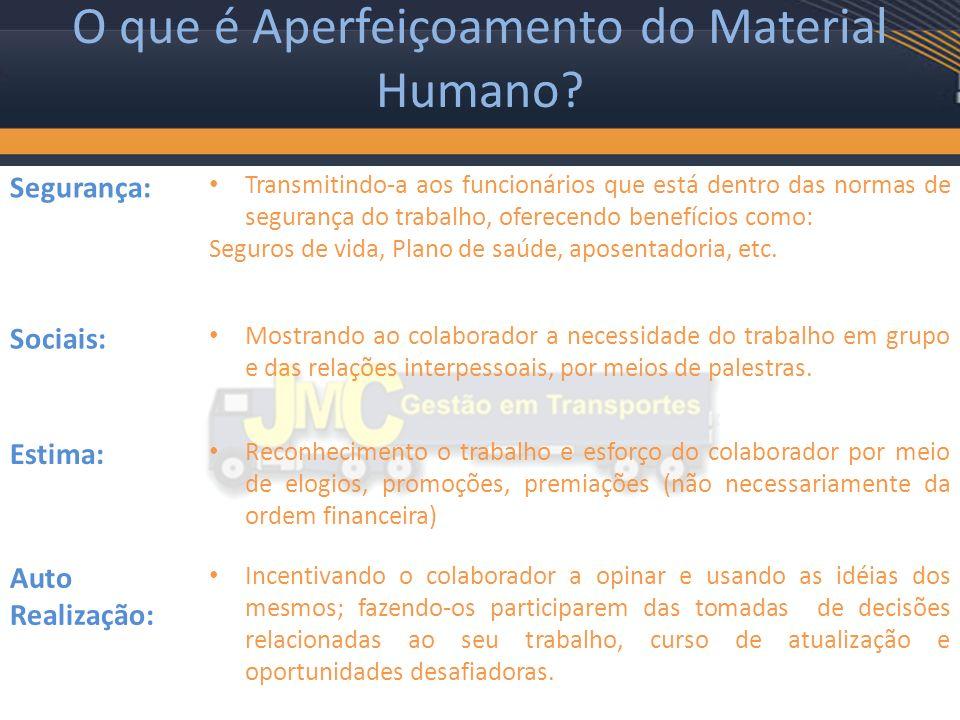 O que é Aperfeiçoamento do Material Humano