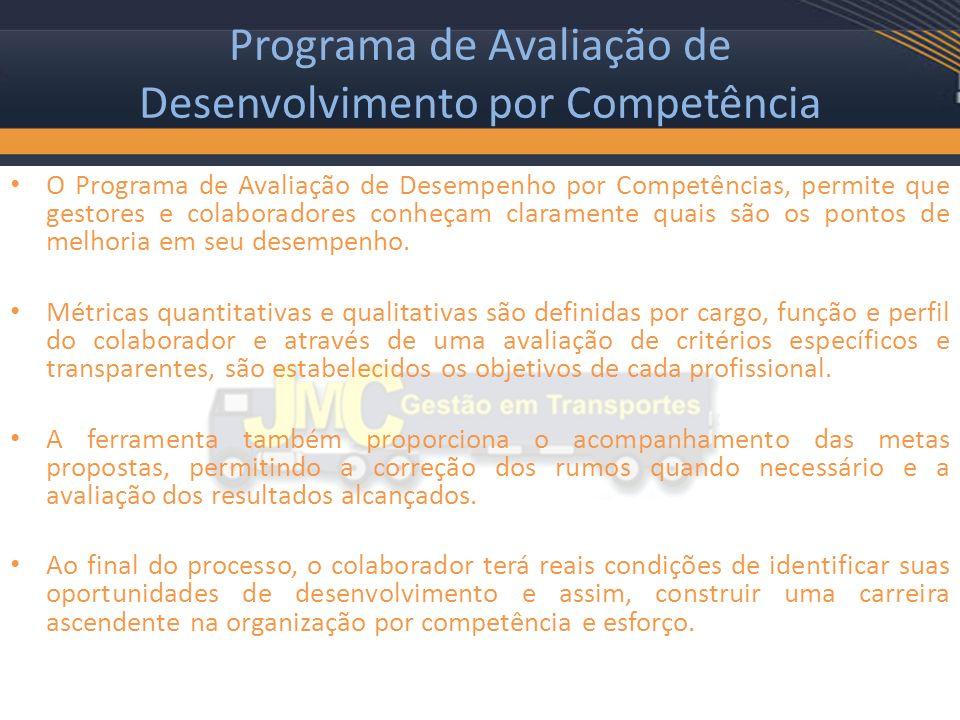 Programa de Avaliação de Desenvolvimento por Competência