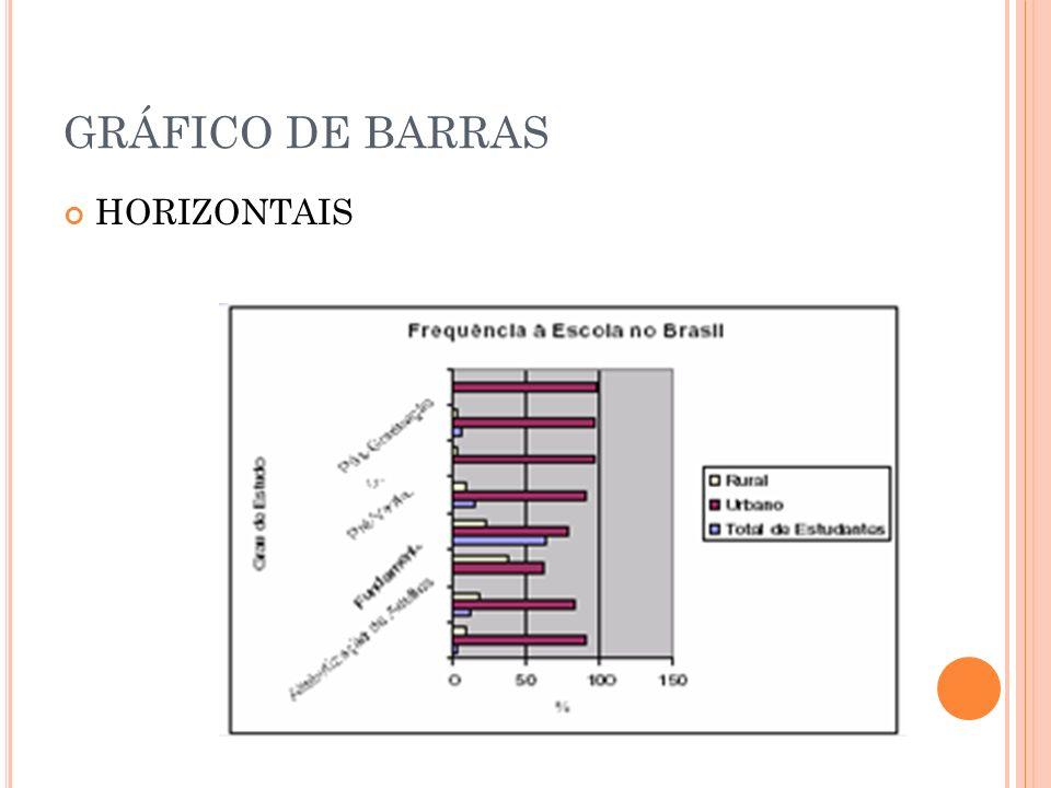 GRÁFICO DE BARRAS HORIZONTAIS