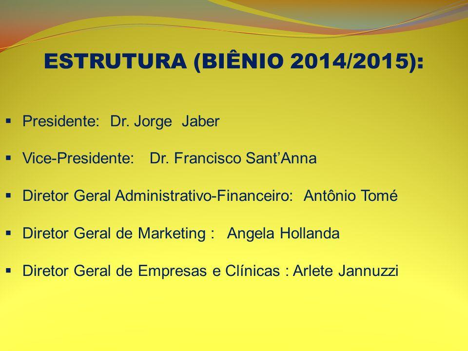 ESTRUTURA (BIÊNIO 2014/2015): Presidente: Dr. Jorge Jaber